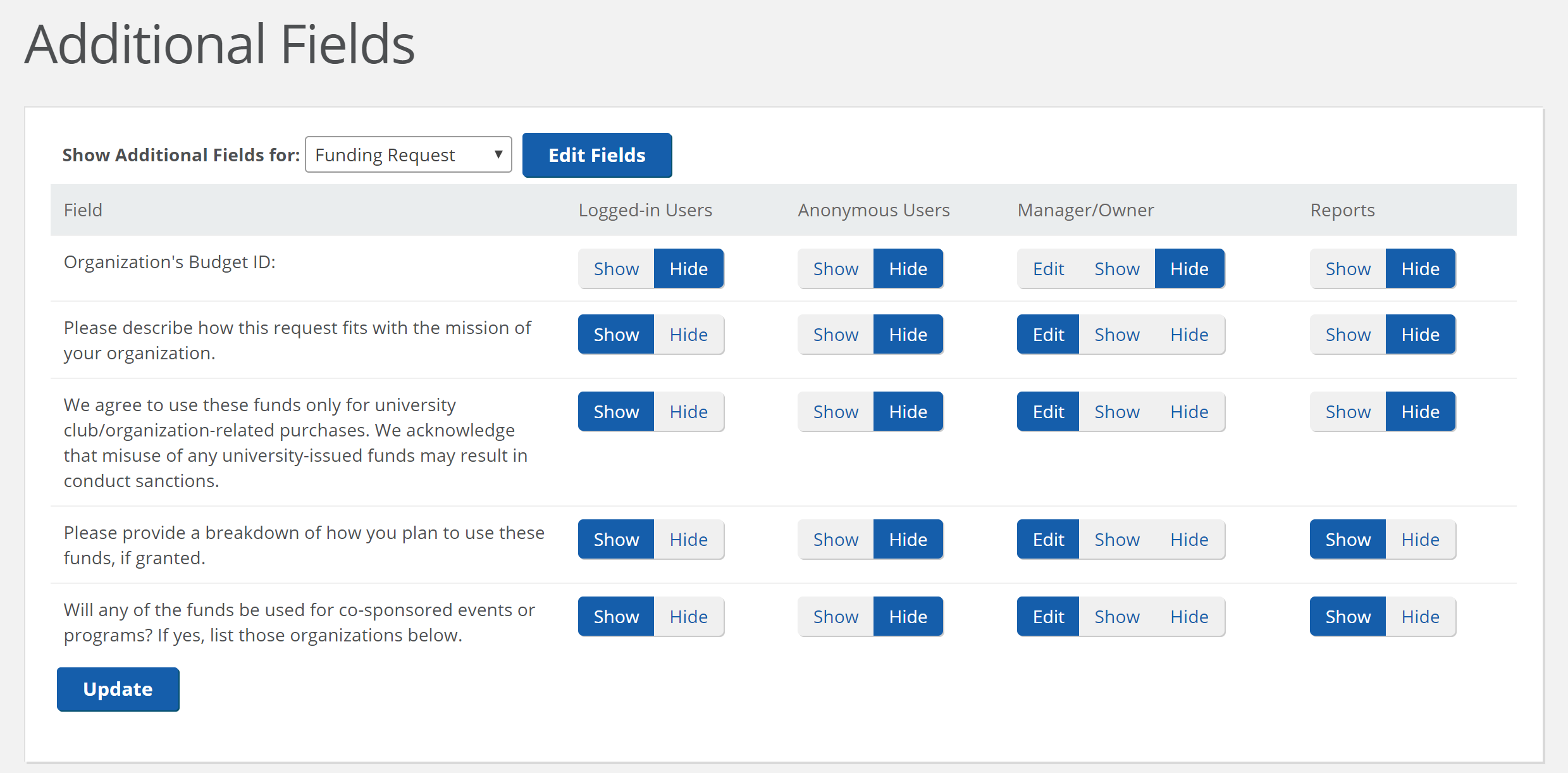 An example of a variety of request additional fields with various visibility settings selected.